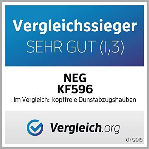 Neg Dunstabzugshaube Kf596Ekw 2021